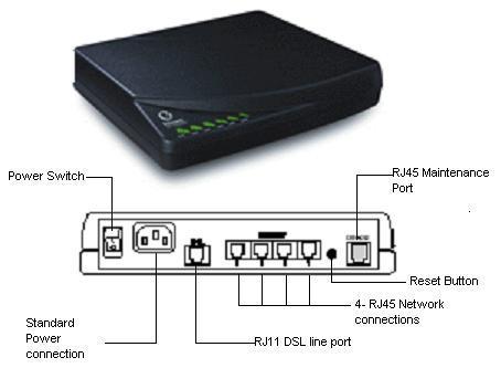 dry loop dsl wiring manual e books AT&T Internet dry loop dsl wiring