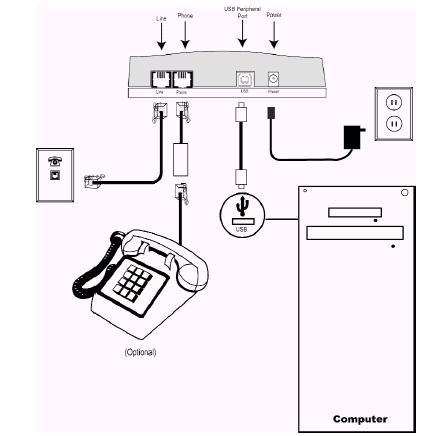 Wiring Diagram For Dsl Phone Jack likewise Rj9 Plug Wiring Diagram additionally Cat 6 568b Wiring Diagram likewise Telephone Plug Wiring Diagram as well Wiring Diagram Adsl Cable. on wiring diagram cat5 telephone