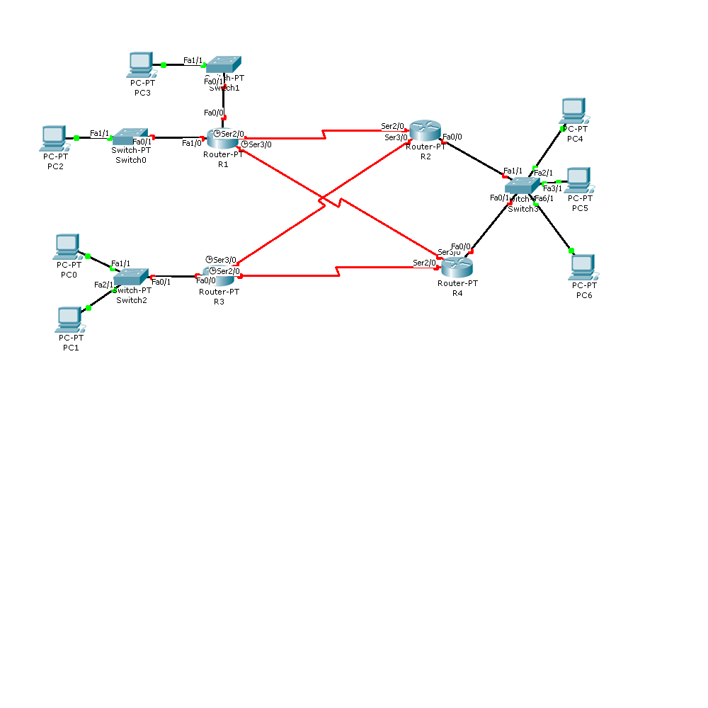 Cmit 350 Home Page Network Diagram Cisco Lab Packet Tracer 3 Chapter 15